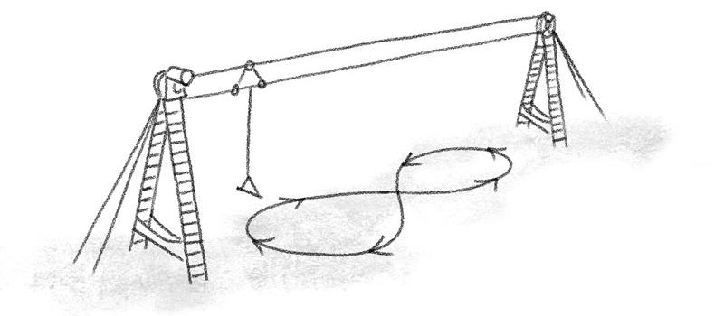 Что такое реверс для вейкбординга